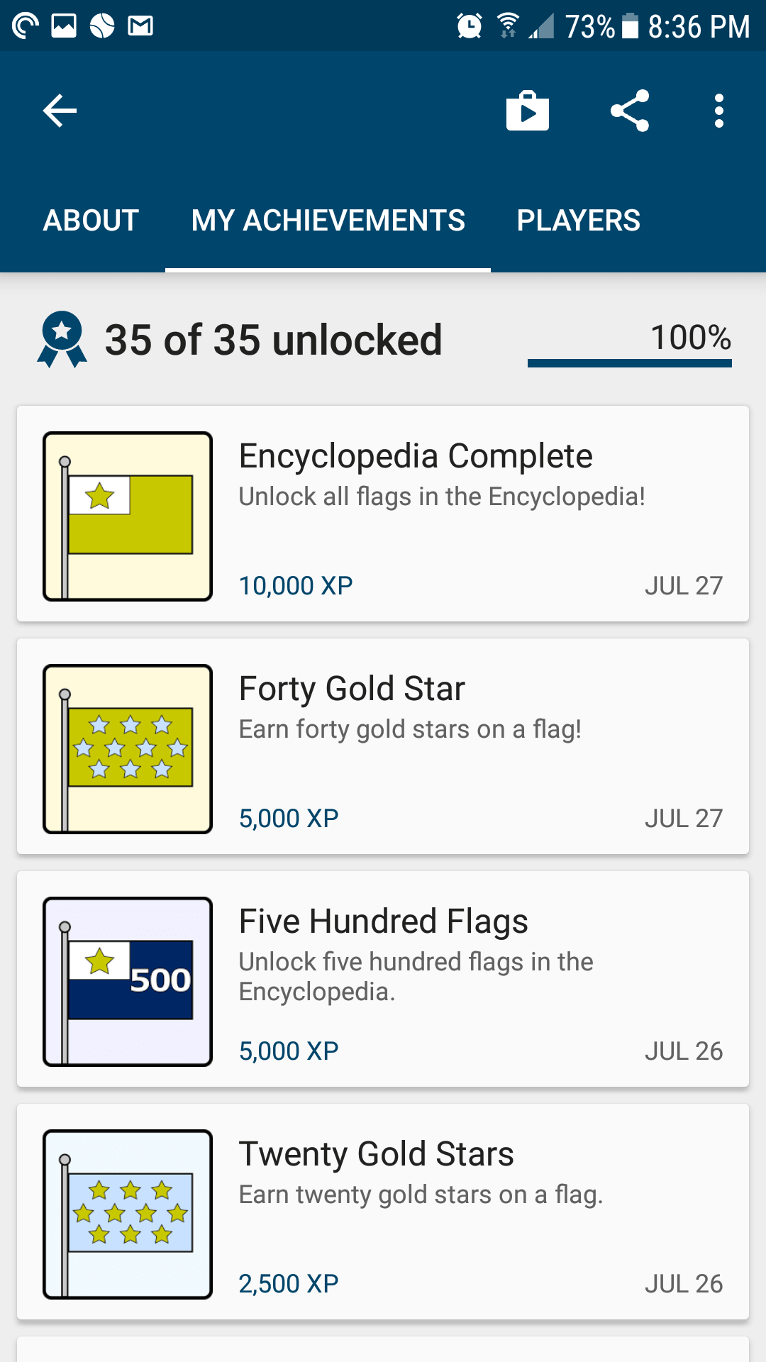 Image of Google Play Achievements